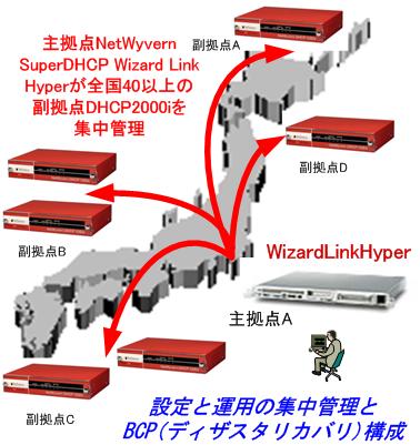 NTT-CW-WLH